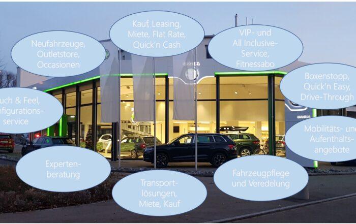 Aktuelle Dienstleistungsmodelle. Garagenbetriebe haben mehr zu bieten als Verkauf und Service
